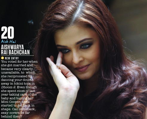 Aishwarya Rai Bachchan Hits 20th Spot In FHM Magazine Top 100 Sexiest Women On September 2013 Issue