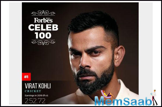 The Forbes India Celebrity 100 List is out: Virat Kohli has emerged supreme in the No. 1 spot