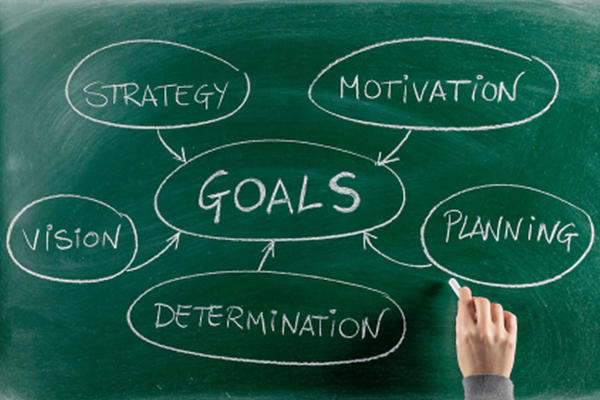 Setting Realistic Fitness Goals is Important for Success
