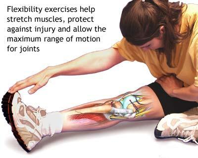 Exercises For People Suffering From Arthritis