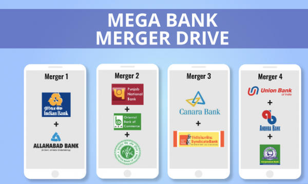 All You Need to Know About the Mega Merger of PSU Banks