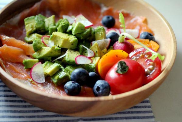 Health Benefits of the Portfolio Diet.