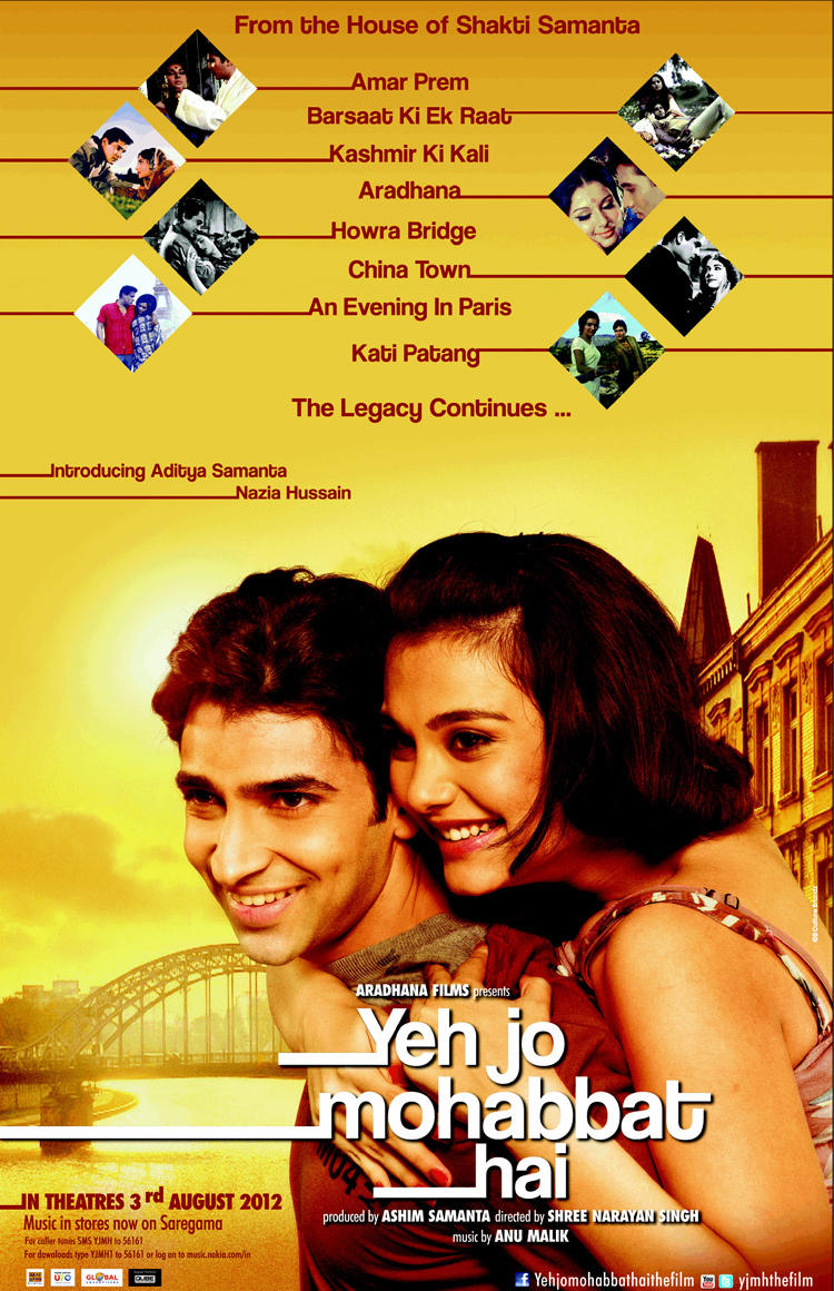 Yeh Jo Mohabbat Hai Movie Latest Wallpaper
