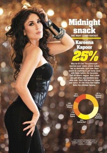 The Midnight Diva Kareena Kapoor Still