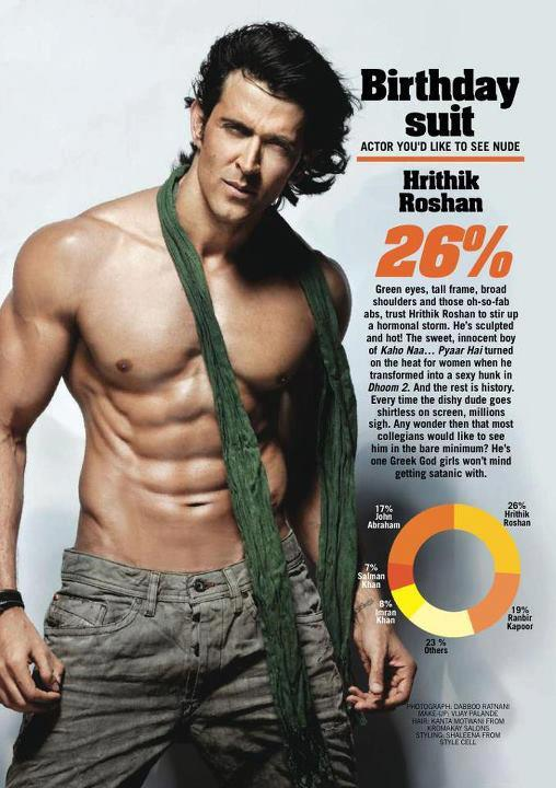 Hrithik Roshan The Most Desirable Man With Nude