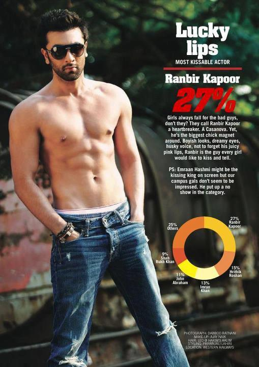 Ranbir Kapoor The Most Kissable Man