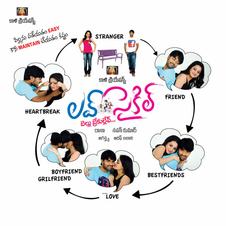Srinivas And Reshma Different Pose In Acycle Photo For Love Cycle Movie Wallpaper