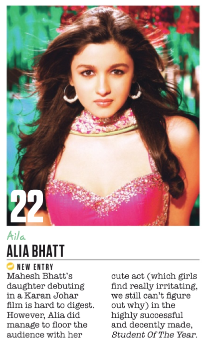Alia Bhatt Made 22nd Position In FHM Magazine Top 100 Sexiest Women On September 2013 Issue