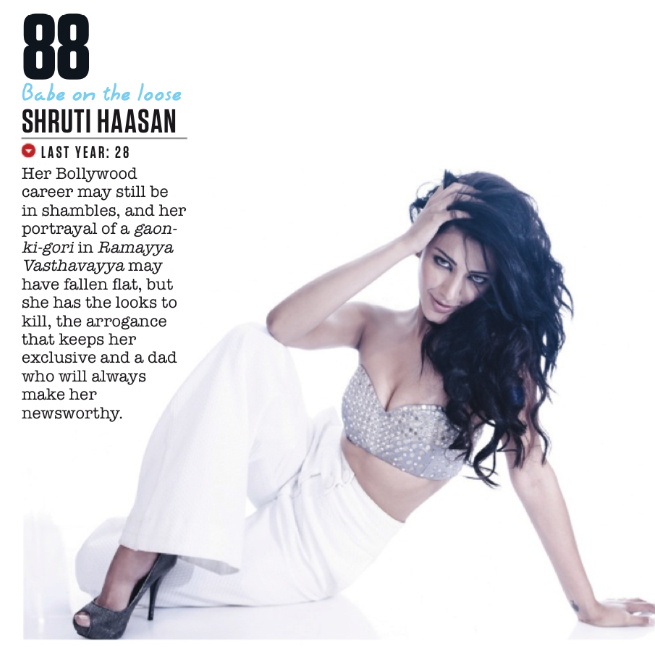 Shruti Haasan Hits 88th Position In FHM Magazine Top 100 Sexiest Women On September 2013 Issue