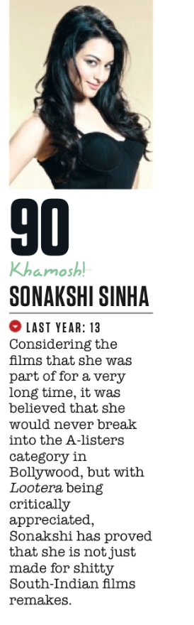 Sonakshi Sinha Graced 90th Position In FHM Magazine Top 100 Sexiest Women On September 2013 Issue
