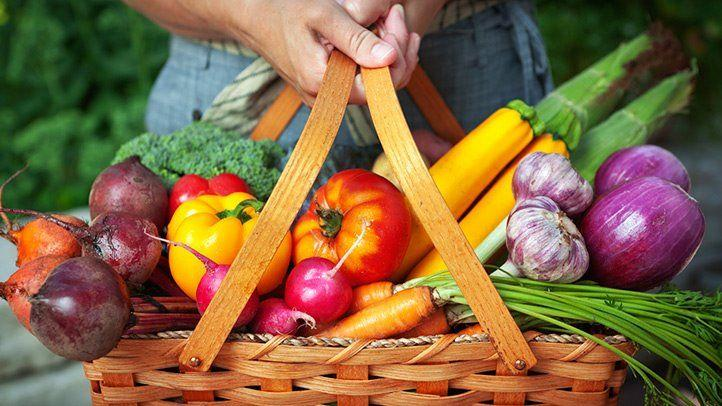 Switch to a Plant Based Diet for Improved Cardiovascular Health